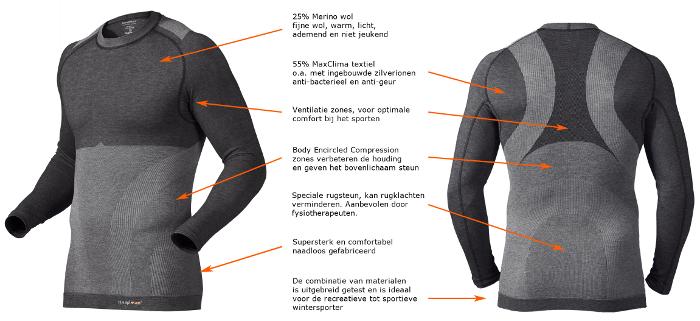 De door Knap'man ontwikkelde en gepatenteerde 'Body Encircled Compression' zones geven het bovenlichaam, met name de rug, extra ondersteuning en corrigeren daarbij de lichaamshouding.